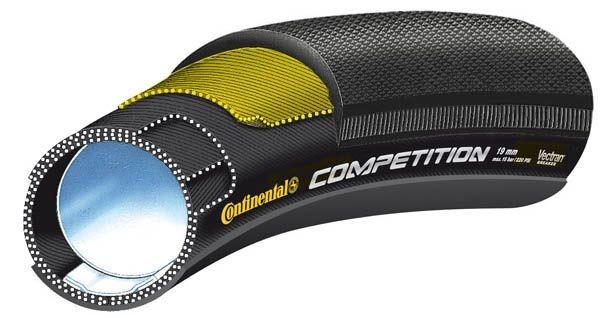 Continental Competition Schlauchreifen